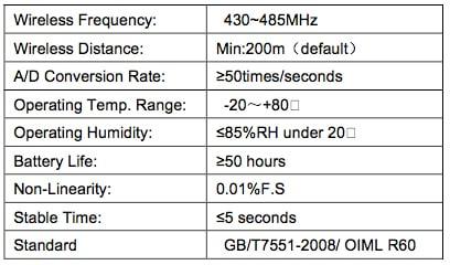Wireless Indicator